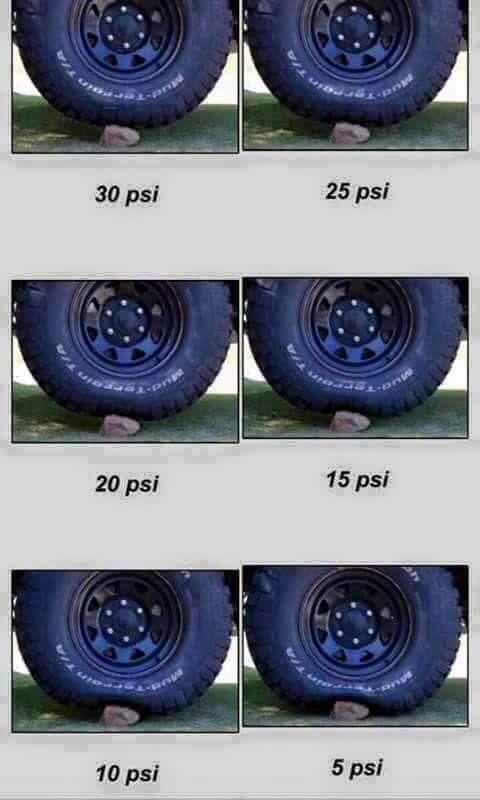 Offroad Ideas Tire Air Down Traction Jeep Accesorios Para Jeep Autos Y Motocicletas Y Fuera De La Carretera