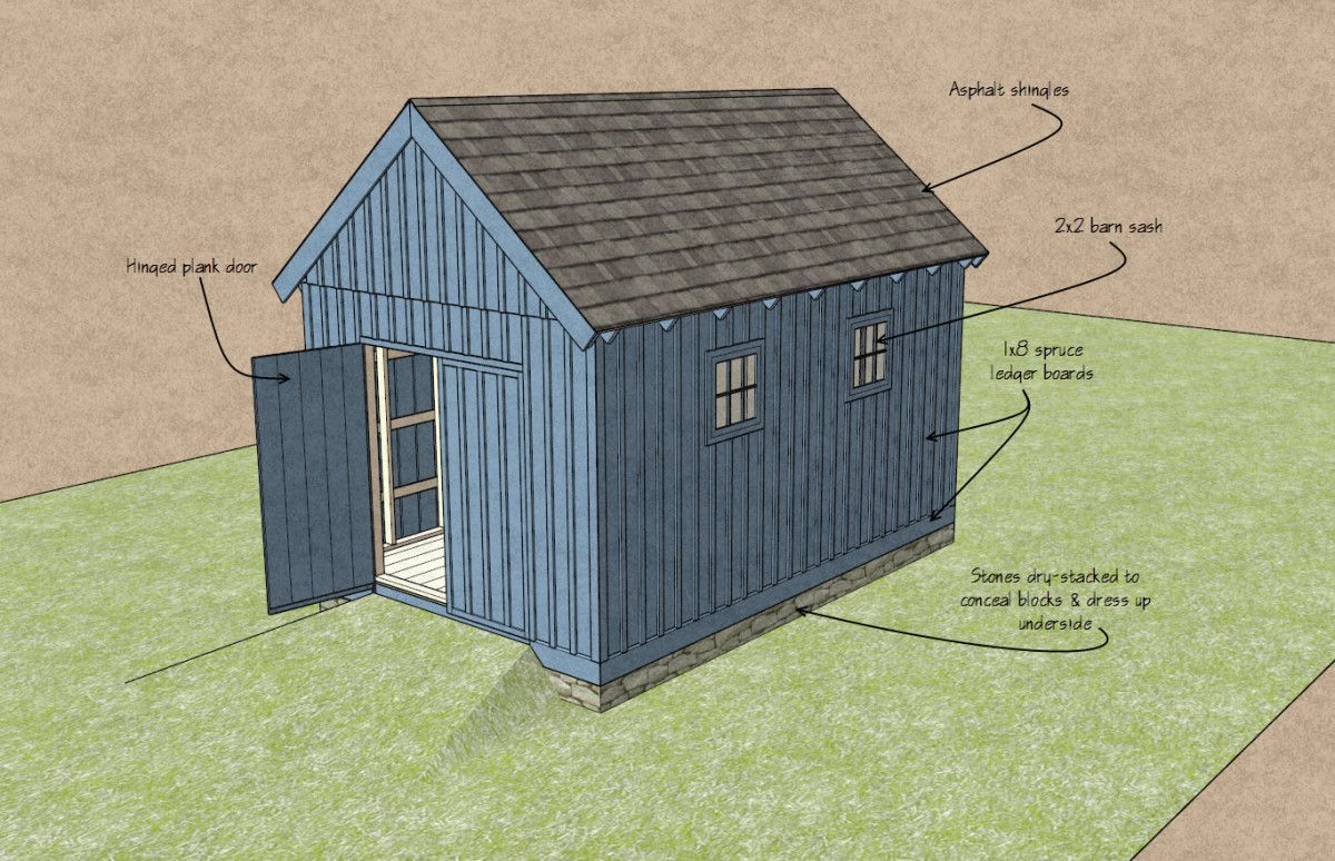 Too many sheds these days are ugly i will prove to you that you can build a nice shed for less than you would spend on a subpar compromise