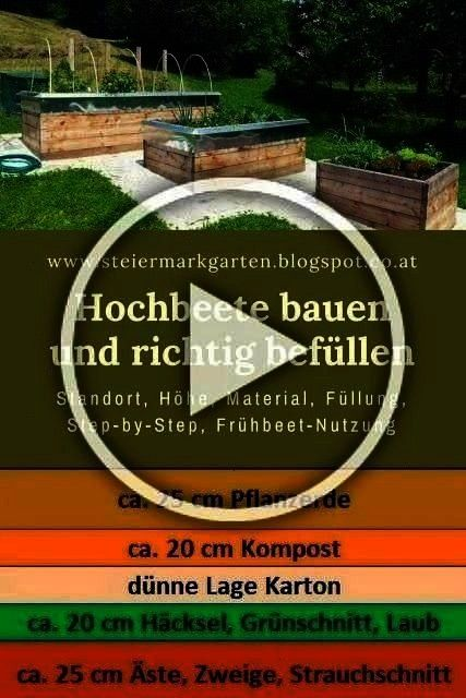 everything you need to know to raise raised beds yourself    In this post I explain everything you need to know to raise raised beds yourself  In this post I explain ever...