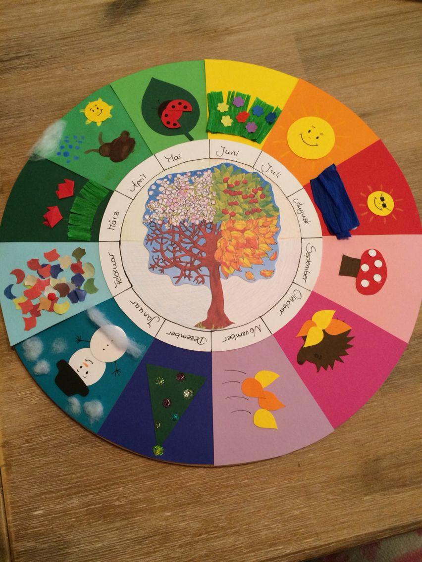 Jahreszeitenkalender Geburtstagskalender Kindergarten