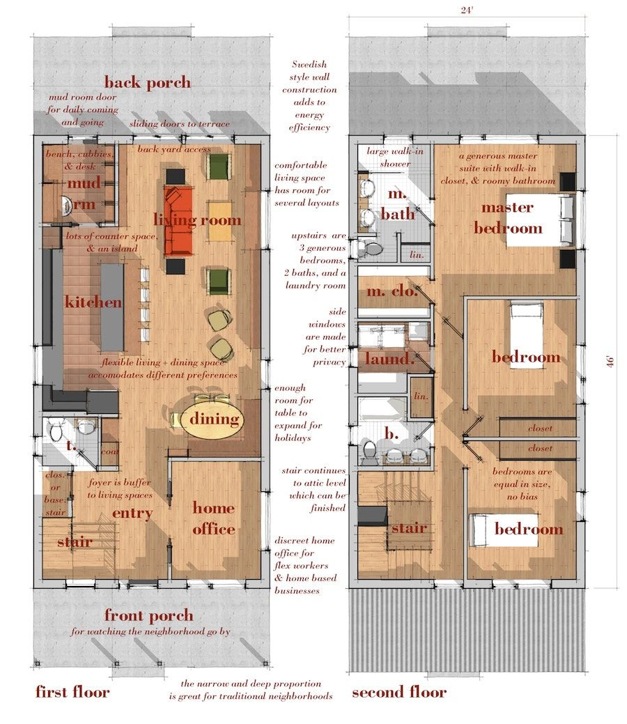 Narrow Lot Modern Infill House Plans Ideas Modern House Design Narrow House Plans Contemporary House Plans Narrow Lot House Plans