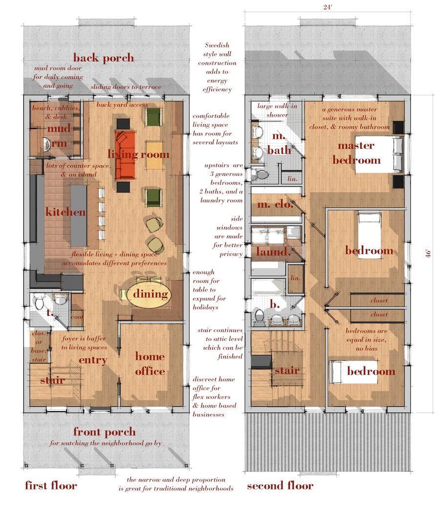 Narrow Lot Modern Infill House Plans Ideas Modern House Design