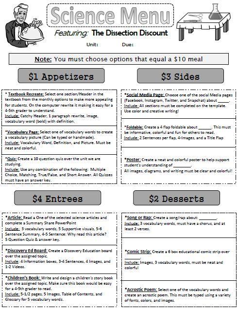 Science Menu Tic tac toe, Menu and Choices - copy 6th grade periodic table activity