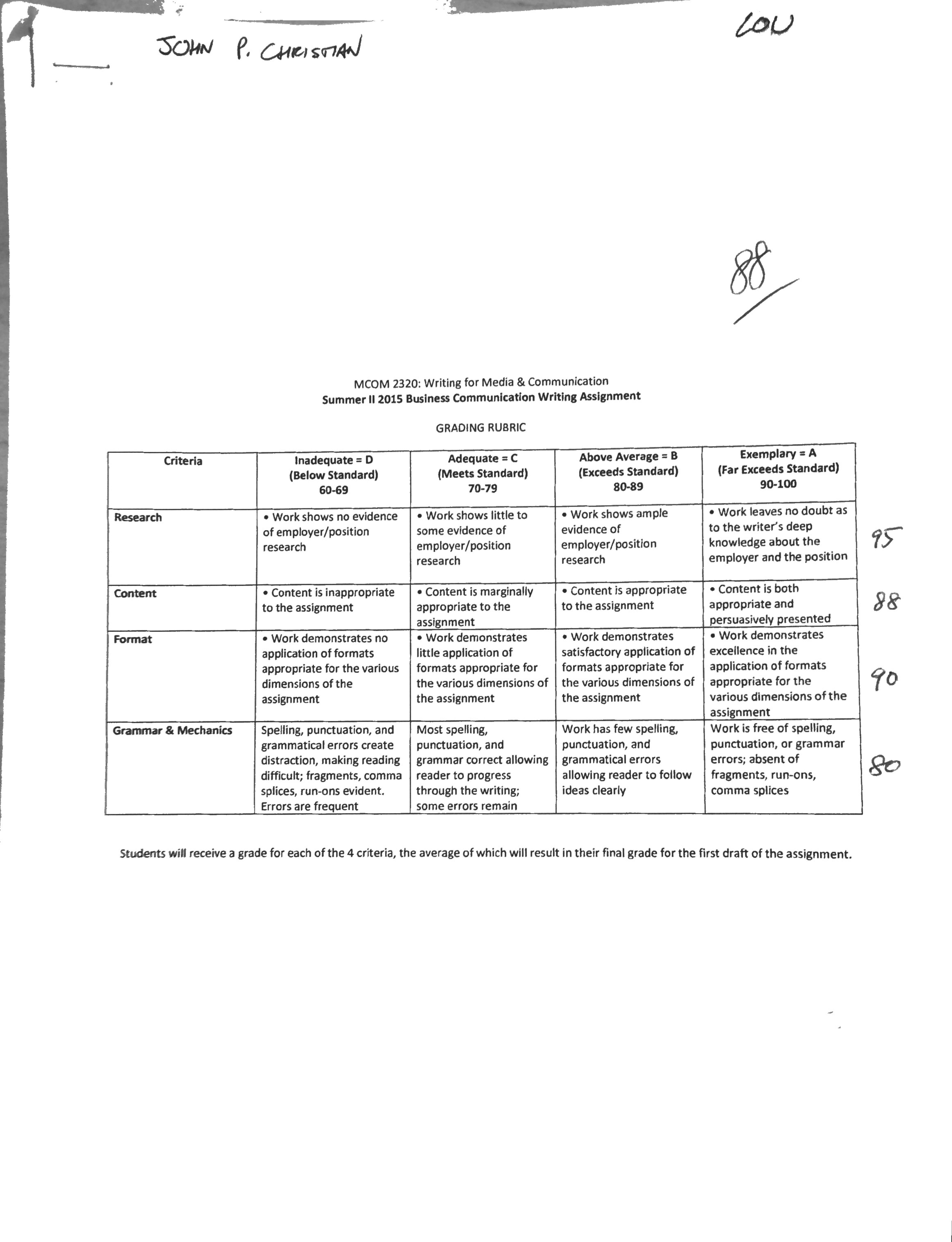 Cover Letter Rubric Essay Grading Doc Mock For Evaluation Resume