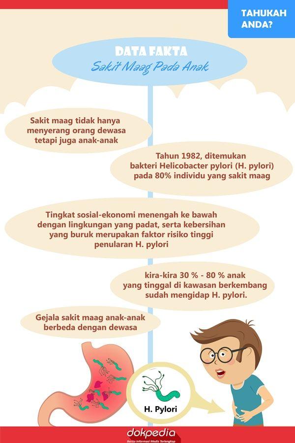 21++ Pencegahan diare pada anak trends