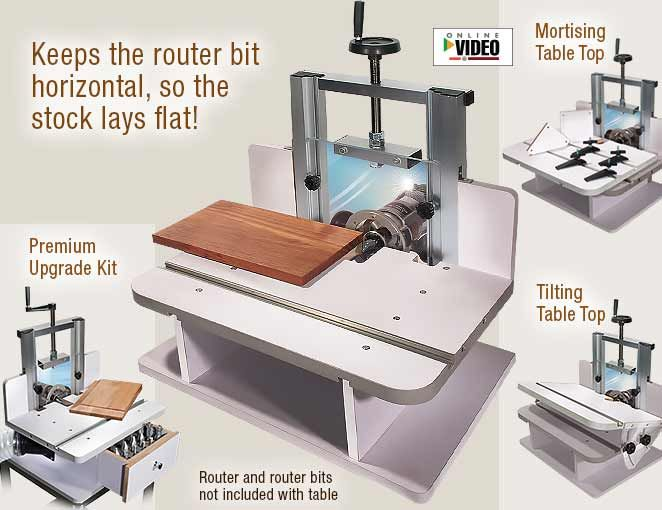 Mlcs Router Table Www Microfinanceindia Org