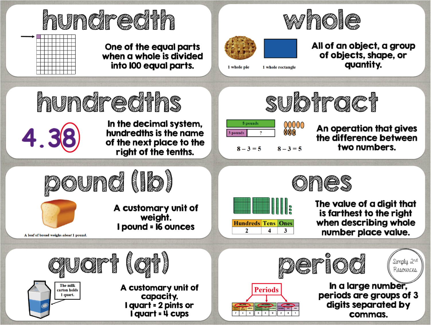 Monday Made It: Math Word Wall Cards - Simply 2nd Resources   Math word  walls [ 1133 x 1503 Pixel ]