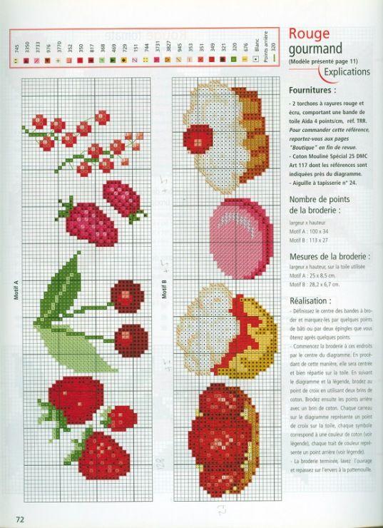 punto de cruz | Punto De Cruz naty | Pinterest | Kreuzstich Küche ...