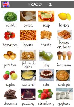 la nourriture cm1 cm2 cm1 et cm2