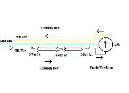 Miraculous Wiring A 4 Way Switch I Can Show You How Wire A 4 Way Switch Wiring Digital Resources Dimetprontobusorg