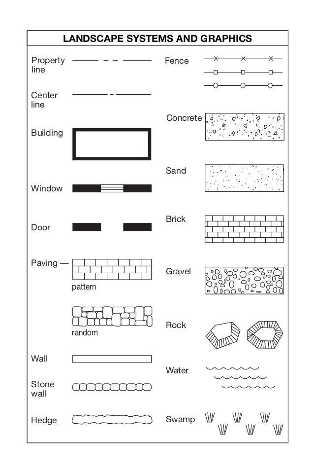 Architecture Drawing Symbols property line center line building window door paving — wall stone