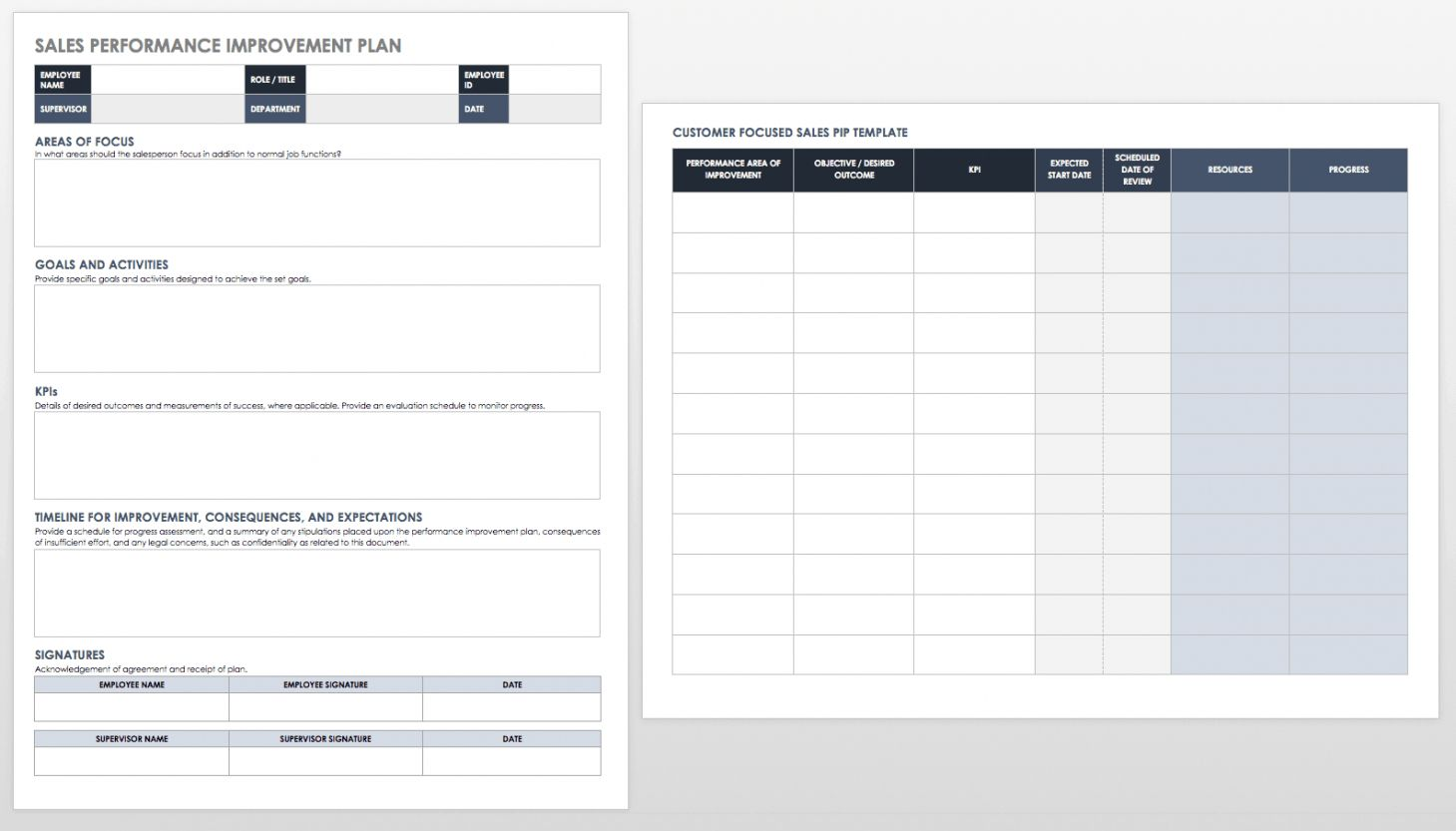 Explore Our Image of Business Improvement Plan Template