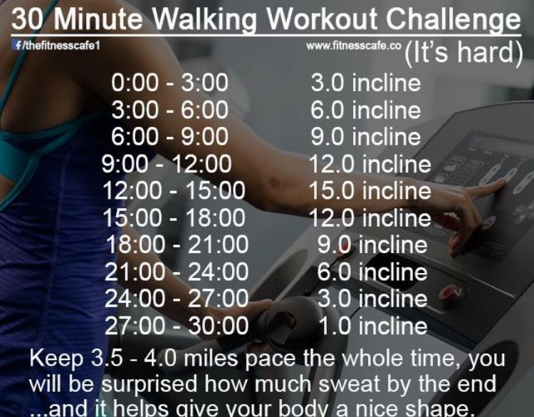 Mens fat loss routine picture 5