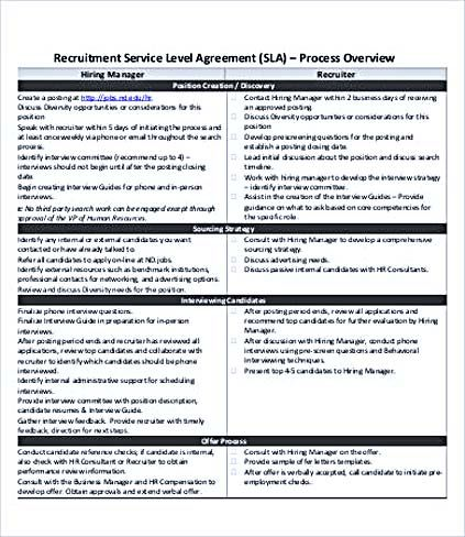 Recruitment Service Level Agreement Template , Service Level - private loan contract template