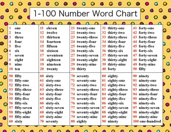 Worksheet Number Names 1-100 these number word charts include numeric and representation great for adding in student take