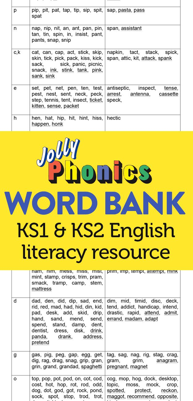 Jolly Phonics Word Bank. Key stage 1 and key stage 2 english ...