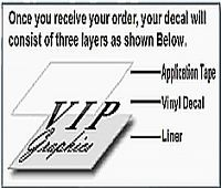 Die Cut Vinyl Decal Application Instructions Disney Silhouettes - Custom vinyl decal application instructions
