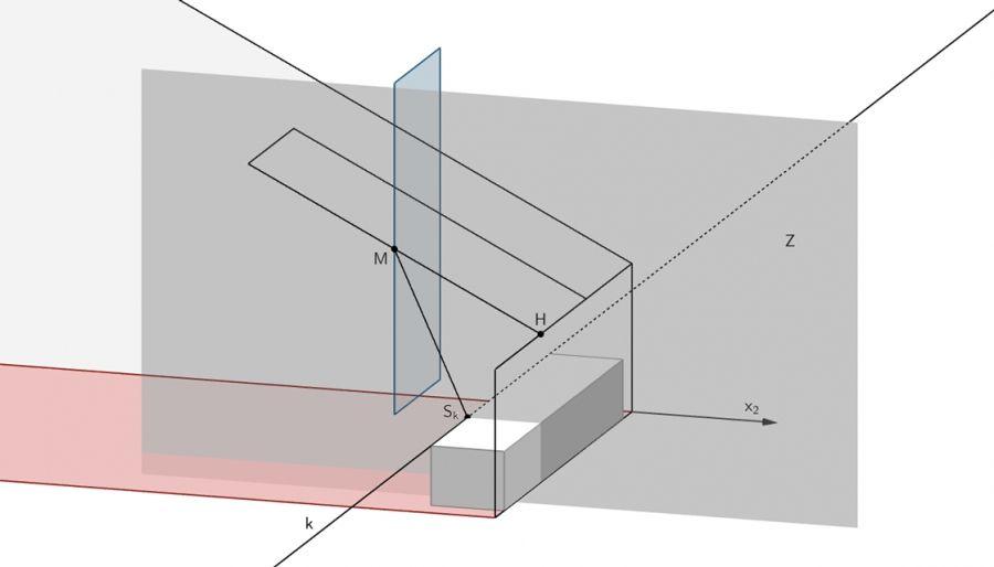 Lage der Hilfsebene Z - Grafik 1