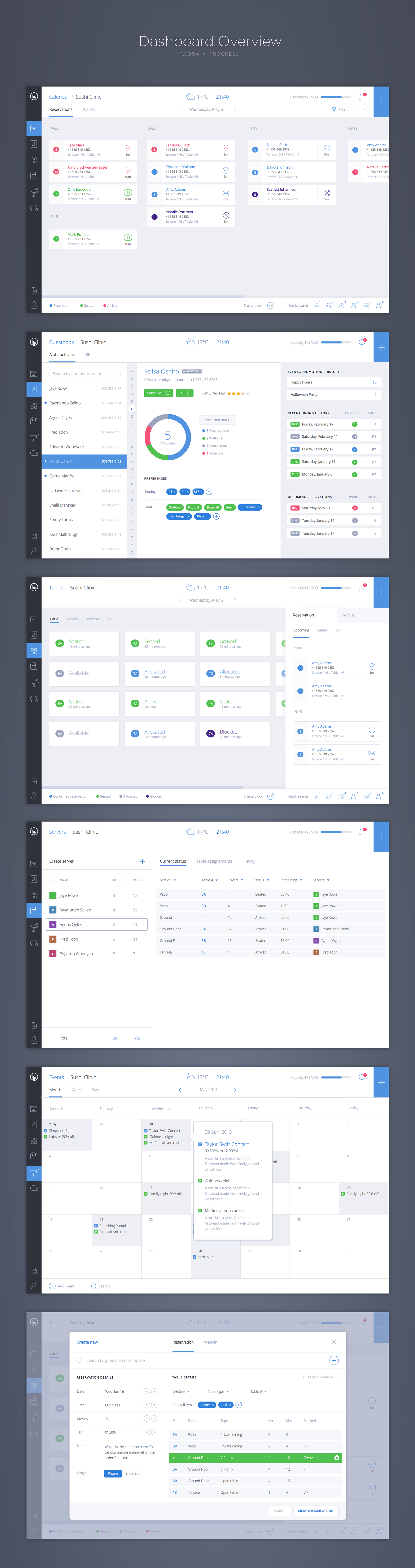 Dashboard full Make some easy money with this FREE web app --> http://bitcoinfaucetbonanza.com/ <-- Get Rich! #UI #Design