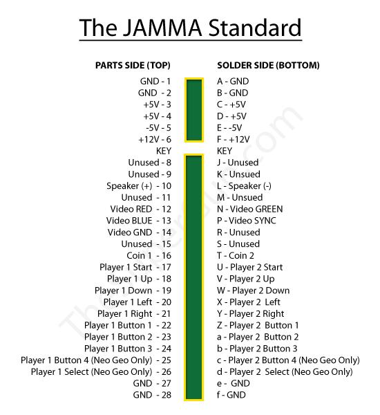 jamma pinouts technology pinterest arcade rh pinterest com Jamma Plus Jamma Plus