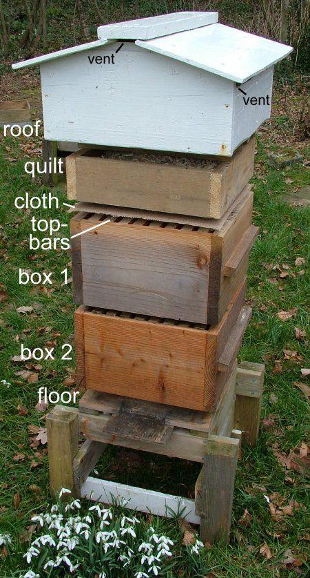Warré Kast Imkerpedia Bijen Bees Bee Keeping Hive