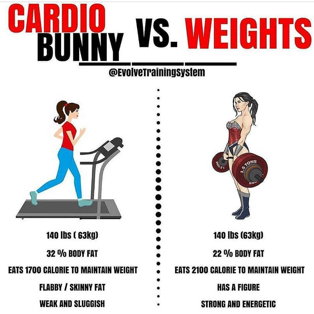 Cardio vs Weights IMO the benefits that weight training
