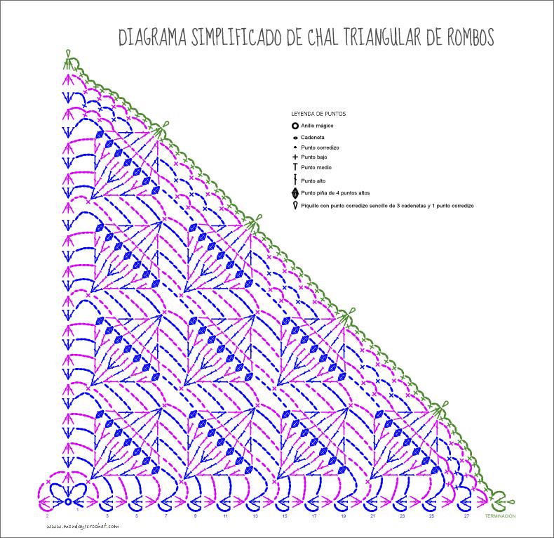 Chal triangular con rombos. Patrón gratuito / Shawl. Free pattern ...
