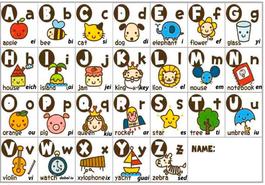 Abecedario En Ingles Para Imprimir Abecedario En Ingles Pronunciacion Aprender El Abecedario Alfabeto En Ingles Pronunciacion