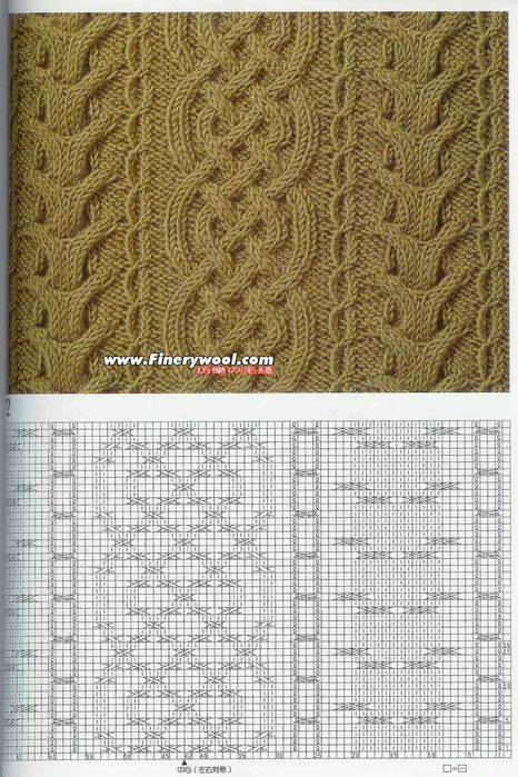 A free diagram for a cool-looking braid stitch. This would be great ...