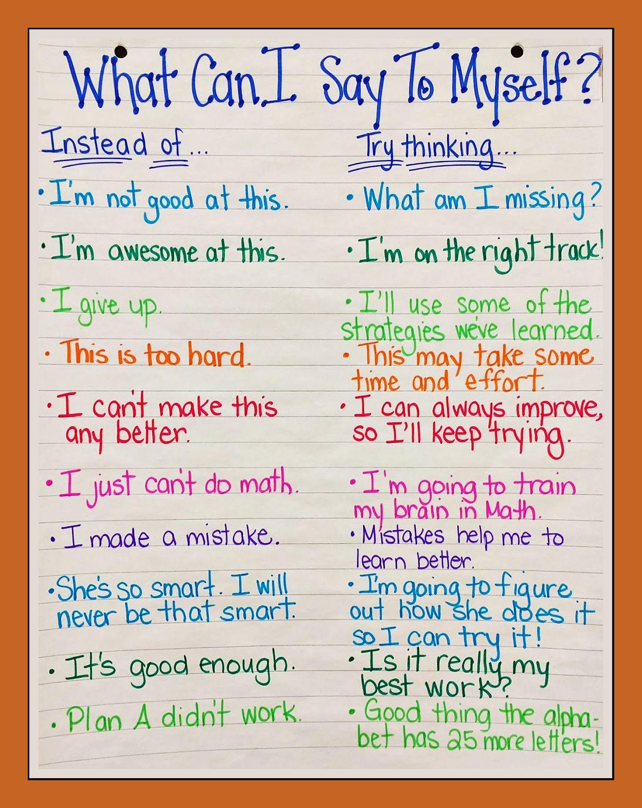 Positive Self Talk Poster Project Cornerstone Positive