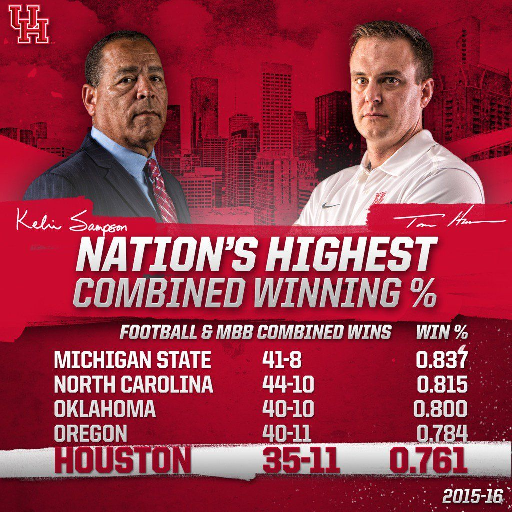 Houston College football recruiting, Football recruiting