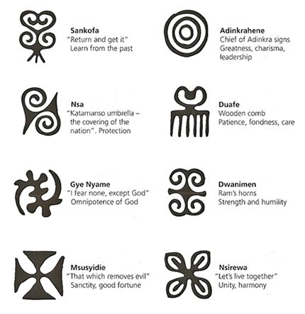 The Adrinka Symbols Of The Akan People Of Ghana Adrinka Means
