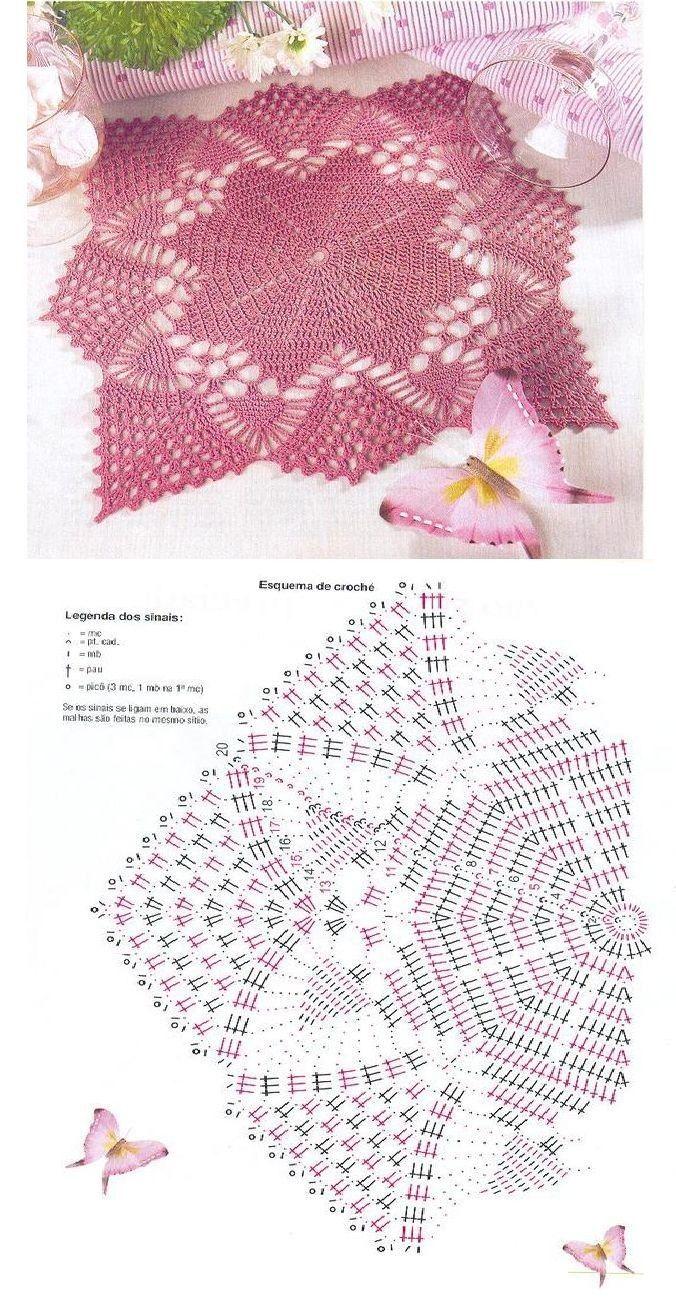 Pin de Semahat Yapici en Napperons | Pinterest | Carpeta, Ganchillo ...
