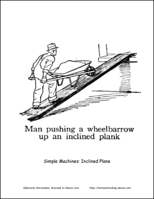 Coloring Pages For Simple Machines