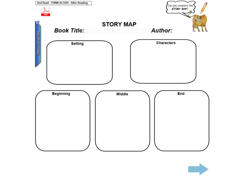 This terrific IWB resource uses the classic picture book