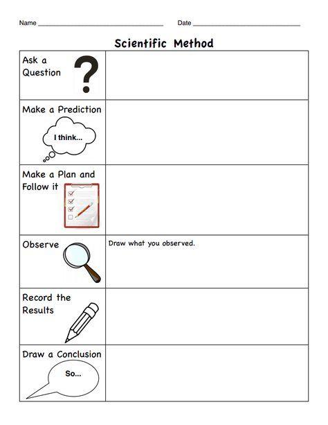 k-scientific methodpdf Science Pinterest Scientific method - scientific method worksheet