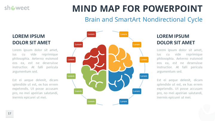 Free mind map for powerpoint brain and smartart cycle charts free mind map for powerpoint brain and smartart cycle toneelgroepblik Images