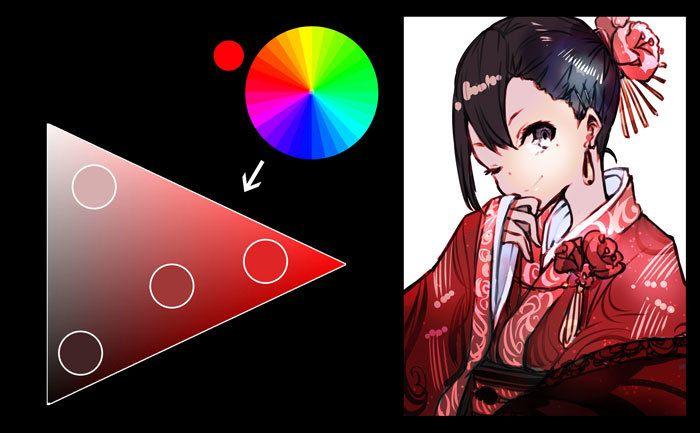 パターン化して色選びに迷わない 8つの配色方法 Reference Anime