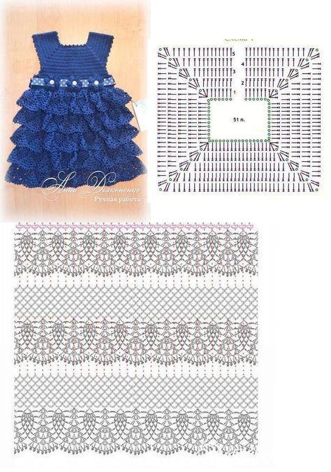 Virkattu vauvan mekko,crochet baby dress | Crochet baby