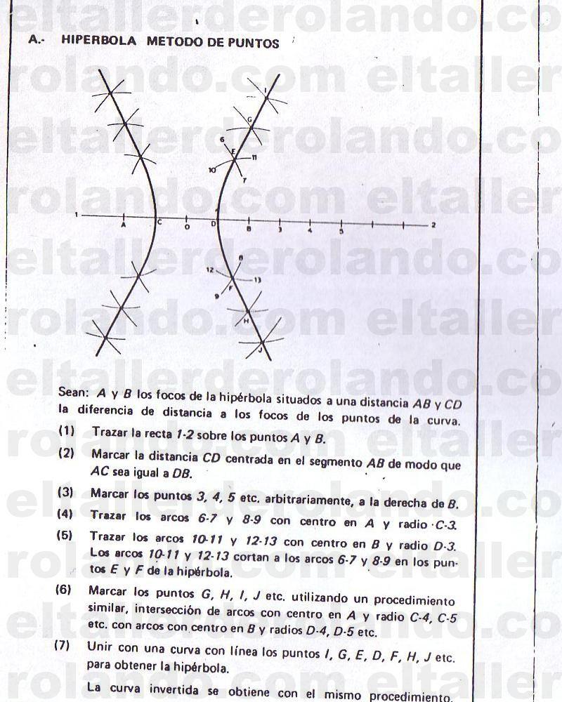 Hiperbola Metodo De Puntos Html Hiperbola Tecnicas De Dibujo Dibujo Tecnico Ejercicios