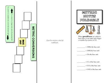 metric foldable education math science classroom interactive math journals fifth grade math. Black Bedroom Furniture Sets. Home Design Ideas