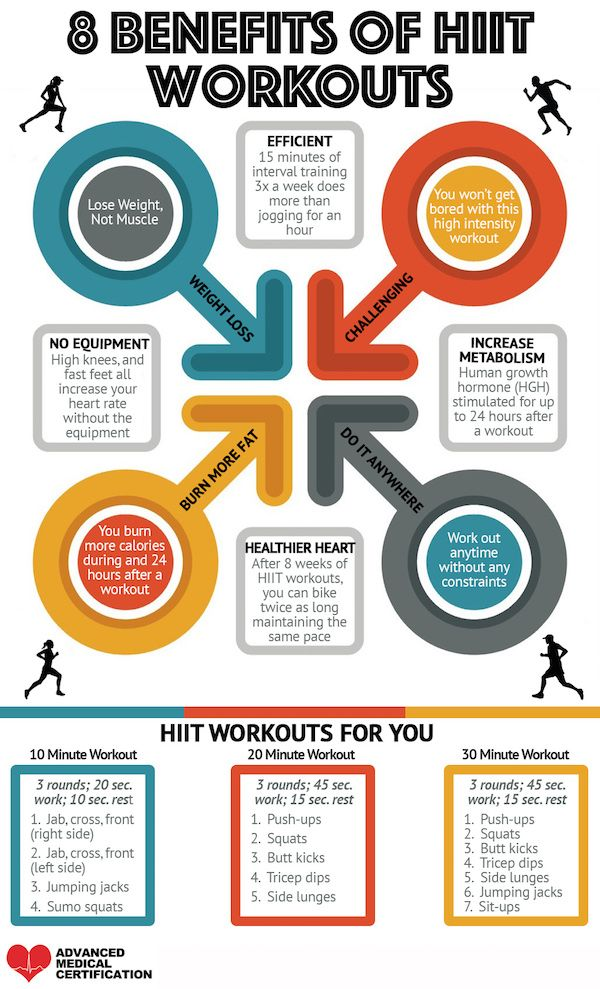 infographic for 8 benefits of HIIT workouts