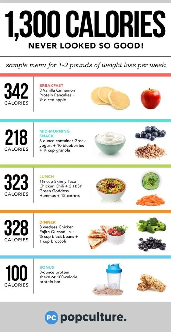 Weight Loss Tips   Balanced Diet   Workouts   Physical Works   Exercise   #eatke...
