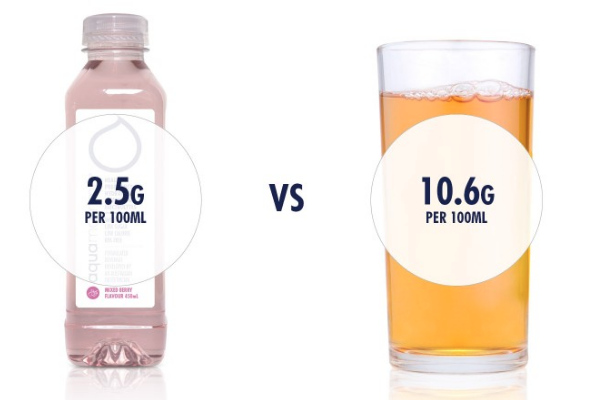 best natural  healthy hydration drinks nz  hydrating