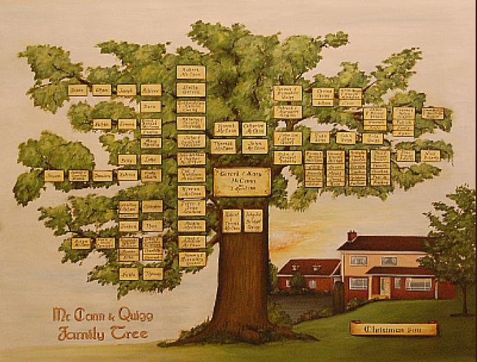 Creative Family Tree   Google Zoeken