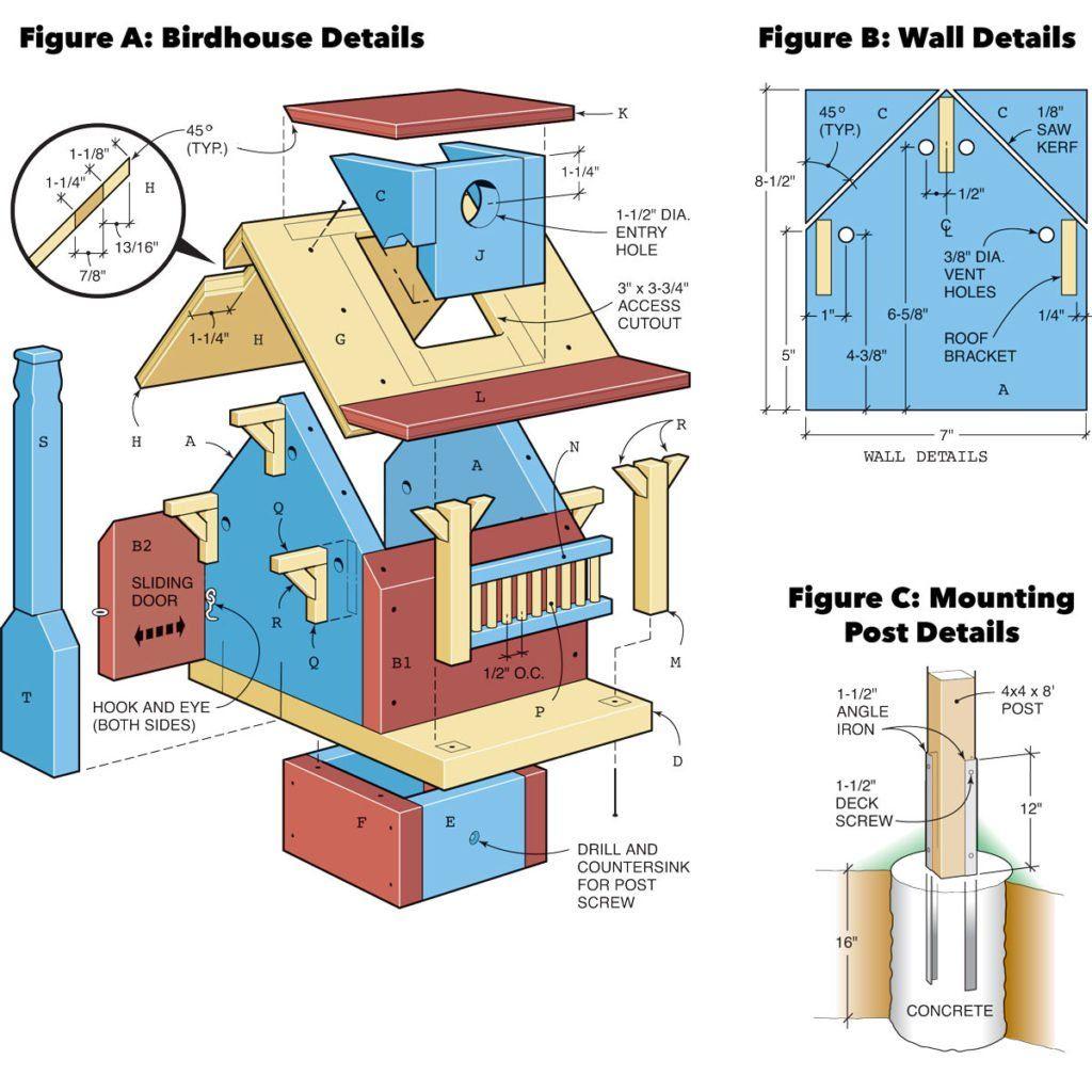 How to Build a Birdhouse Bird house plans free, Bird
