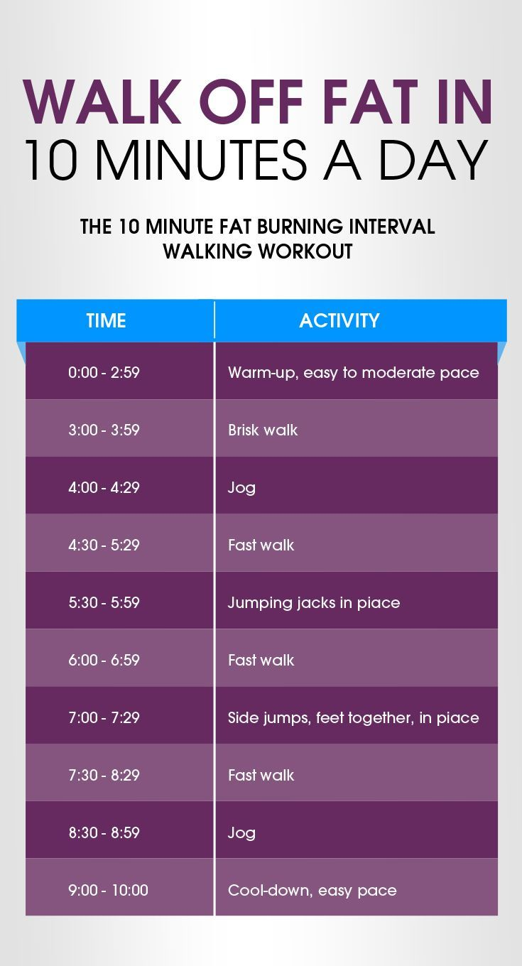 9 New Walking Workouts To Blast Fat And Beat Boredom