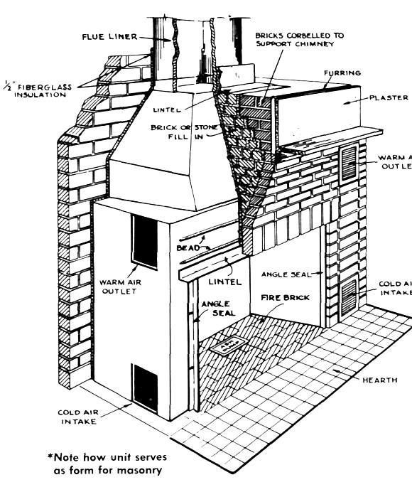 fireplace blueprint - Google Search Ideas for the House Pinterest - copy blueprint of a book