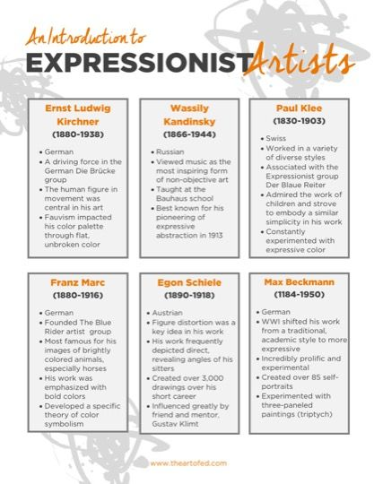 Photo of Discovering Expressionist Techniques – The Art of Education University
