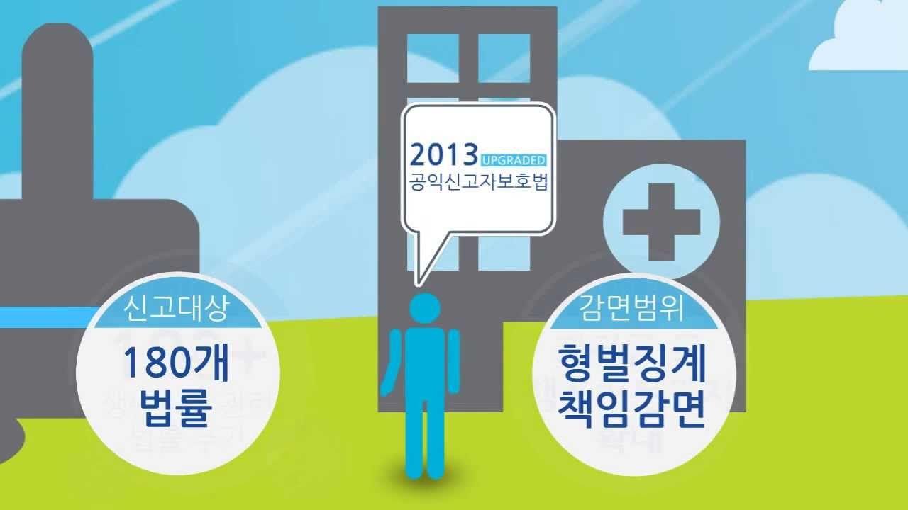 [프레지] 2013년 국민권익위원회 업무계획